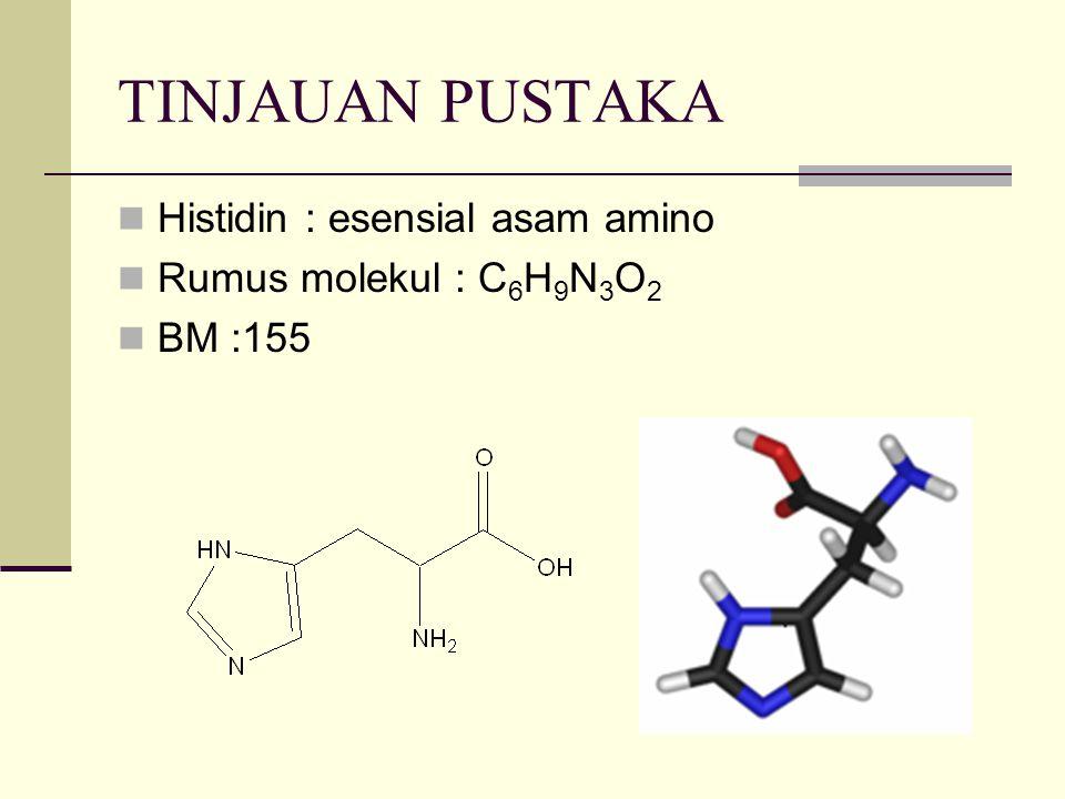 TINJAUAN PUSTAKA Histidin : esensial asam amino Rumus molekul : C 6 H 9 N 3 O 2 BM :155