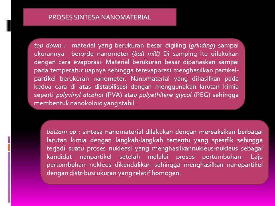 PROSES SINTESA NANOMATERIAL top down : material yang berukuran besar digiling (grinding) sampai ukurannya berorde nanometer (ball mill) Di samping itu