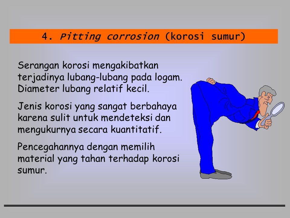 4. Pitting corrosion (korosi sumur) Serangan korosi mengakibatkan terjadinya lubang-lubang pada logam. Diameter lubang relatif kecil. Jenis korosi yan