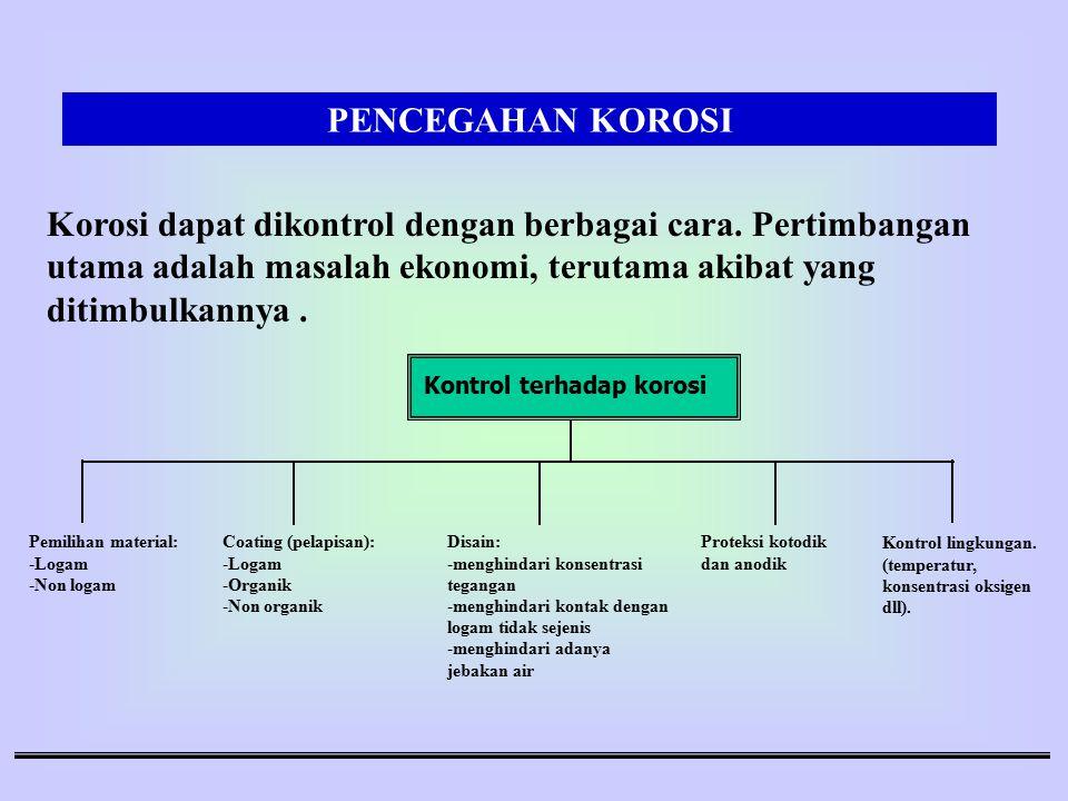 Kontrol terhadap korosi Pemilihan material: -Logam -Non logam Coating (pelapisan): -Logam -Organik -Non organik Disain: -menghindari konsentrasi tegan