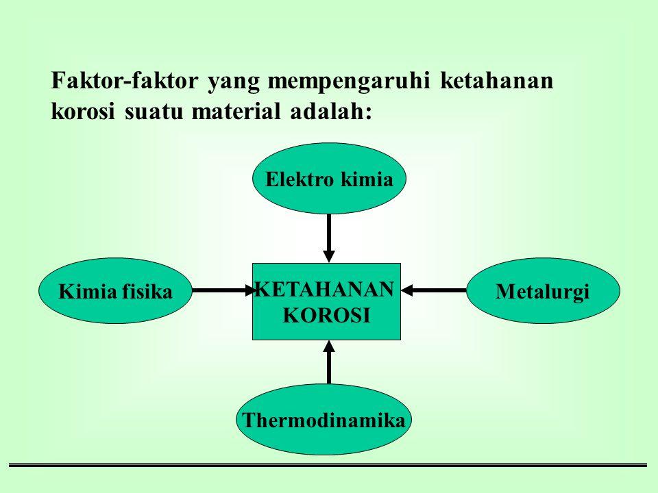 Faktor-faktor yang mempengaruhi ketahanan korosi suatu material adalah: Elektro kimia MetalurgiKimia fisika Thermodinamika KETAHANAN KOROSI