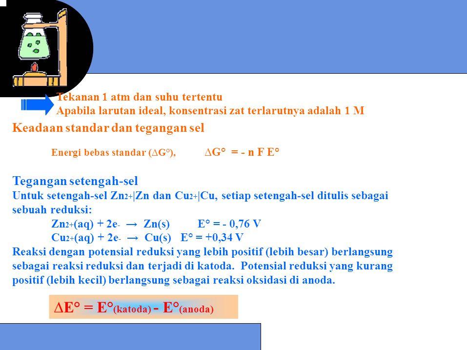 Keadaan standar dan tegangan sel Energi bebas standar (∆G°), ∆G° = - n F E° Tegangan setengah-sel Untuk setengah-sel Zn 2+ |Zn dan Cu 2+ |Cu, setiap s