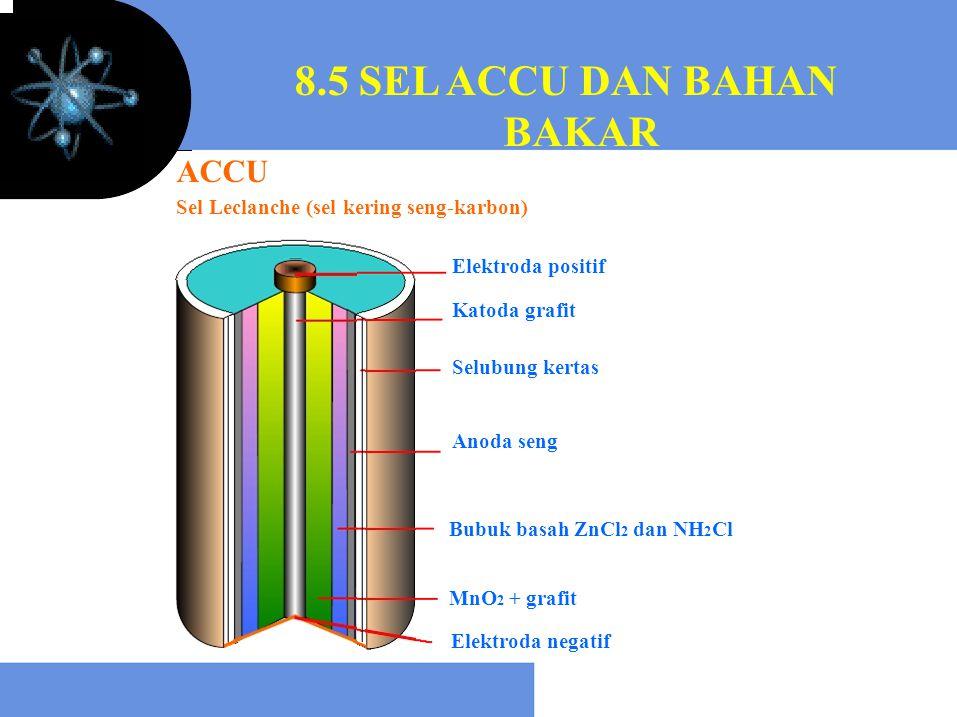8.5 SEL ACCU DAN BAHAN BAKAR ACCU Sel Leclanche (sel kering seng-karbon) Elektroda positif Katoda grafit Selubung kertas Anoda seng Bubuk basah ZnCl 2