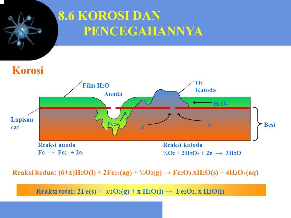 Film H 2 O Anoda O 2 Katoda H 3 O + e-e- e-e- Fe 2+ Lapisan cat Reaksi anoda Fe → Fe 2+ + 2e - Reaksi katoda ½O 2 + 2H 3 O + + 2e - → 3H 2 O Besi Reak