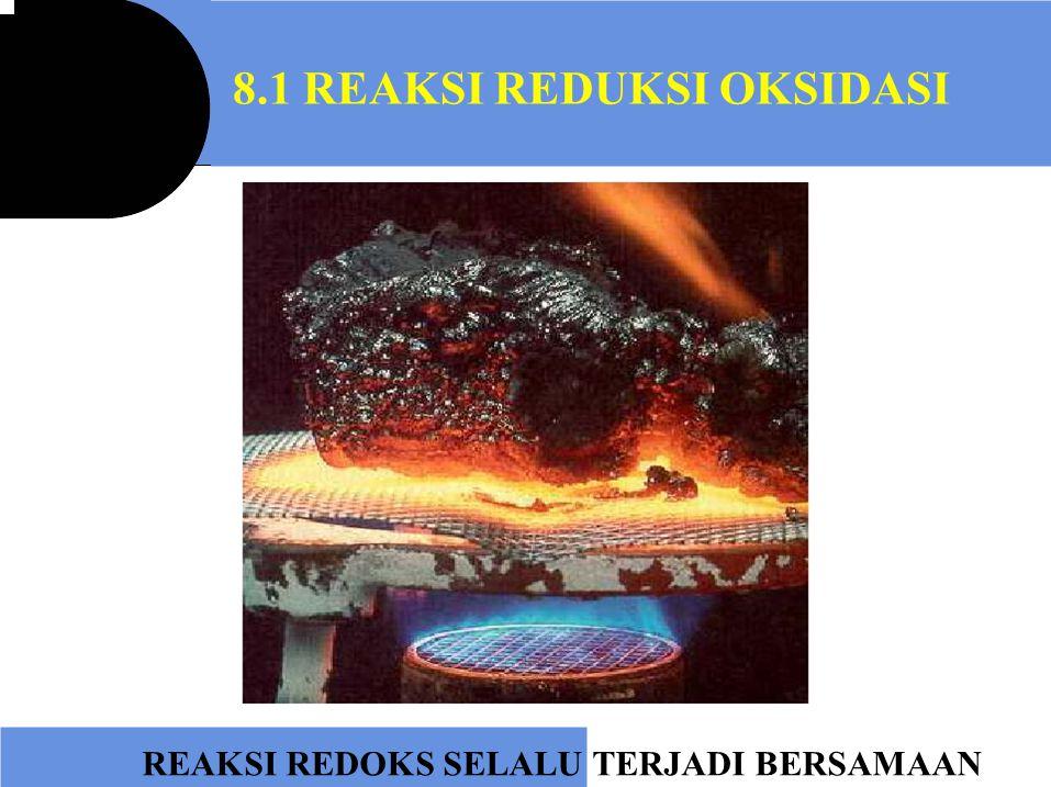 8.1 REAKSI REDUKSI OKSIDASI REAKSI REDOKS SELALU TERJADI BERSAMAAN
