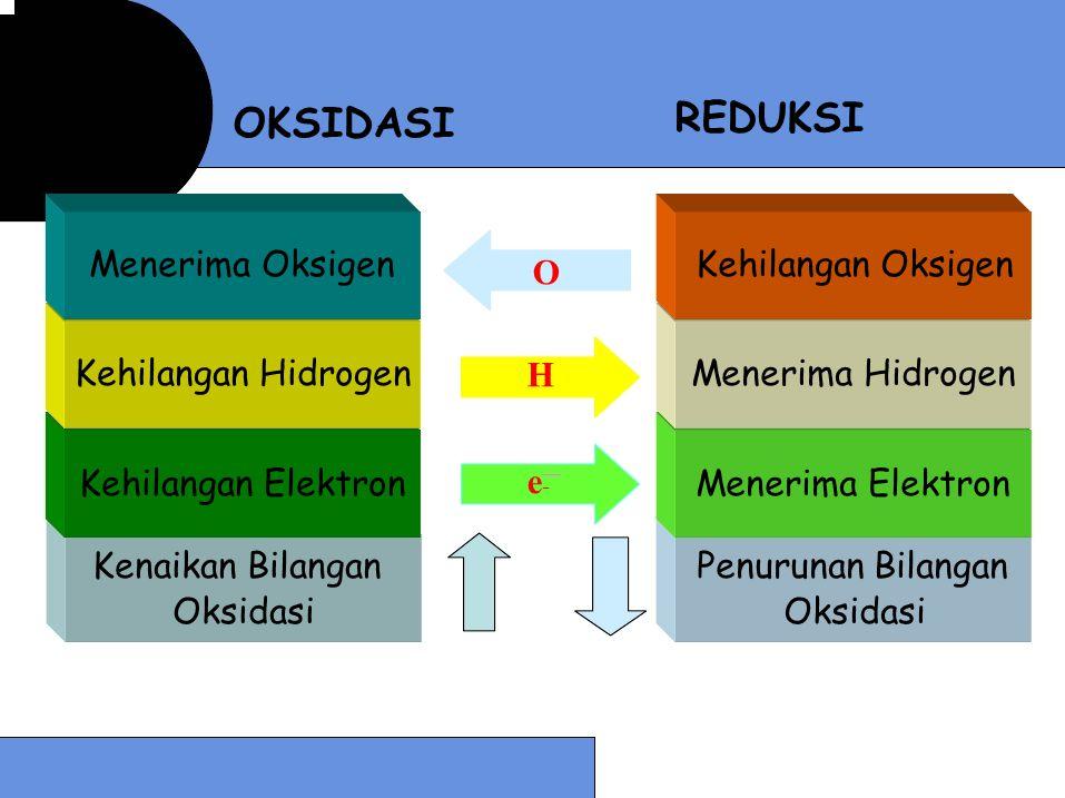 Menerima Oksigen Kehilangan Hidrogen Kehilangan Elektron Kenaikan Bilangan Oksidasi Kehilangan Oksigen Menerima Hidrogen Menerima Elektron Penurunan B