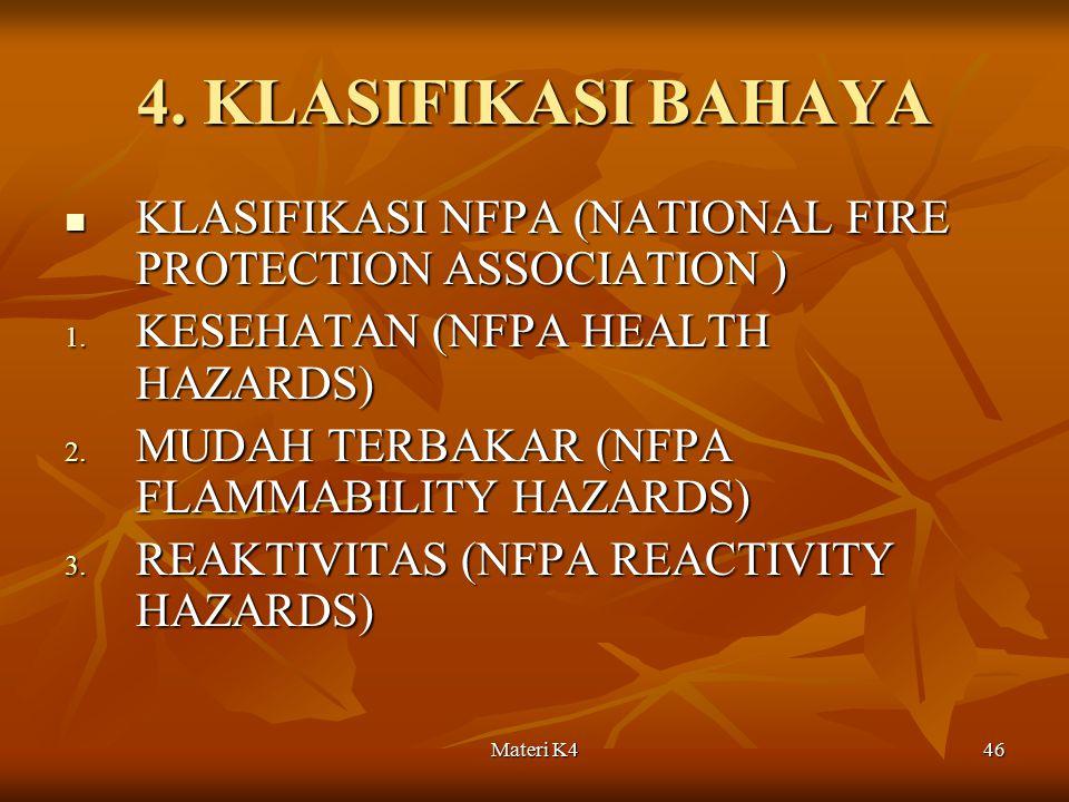 Materi K446 4. KLASIFIKASI BAHAYA KLASIFIKASI NFPA (NATIONAL FIRE PROTECTION ASSOCIATION ) KLASIFIKASI NFPA (NATIONAL FIRE PROTECTION ASSOCIATION ) 1.