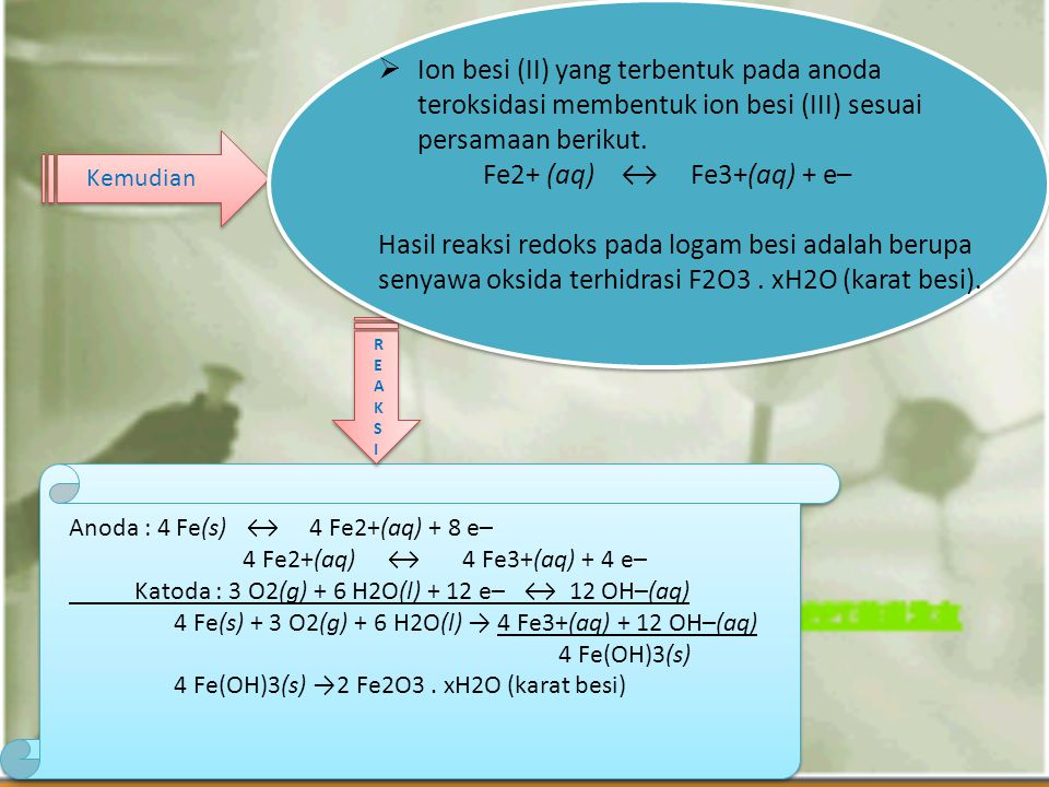 Anoda : 4 Fe(s) ↔ 4 Fe2+(aq) + 8 e– 4 Fe2+(aq) ↔ 4 Fe3+(aq) + 4 e– Katoda : 3 O2(g) + 6 H2O(l) + 12 e– ↔ 12 OH–(aq) 4 Fe(s) + 3 O2(g) + 6 H2O(l) → 4 Fe3+(aq) + 12 OH–(aq) 4 Fe(OH)3(s) 4 Fe(OH)3(s) →2 Fe2O3.