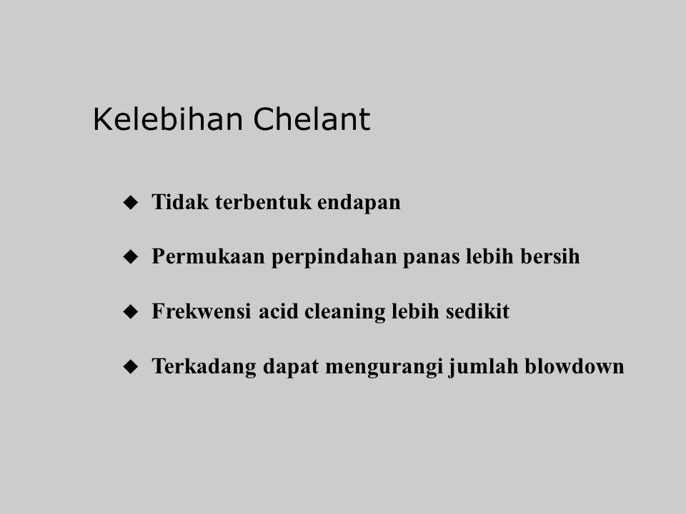 Chelant Control Ranges Boiler Pressure Chelant Residual psig(Bar) ppm as CaCO 3 400(30)4 - 8 401 - 600 (30 - 40)3 - 6 601 - 1000(40 - 70)3 - 5