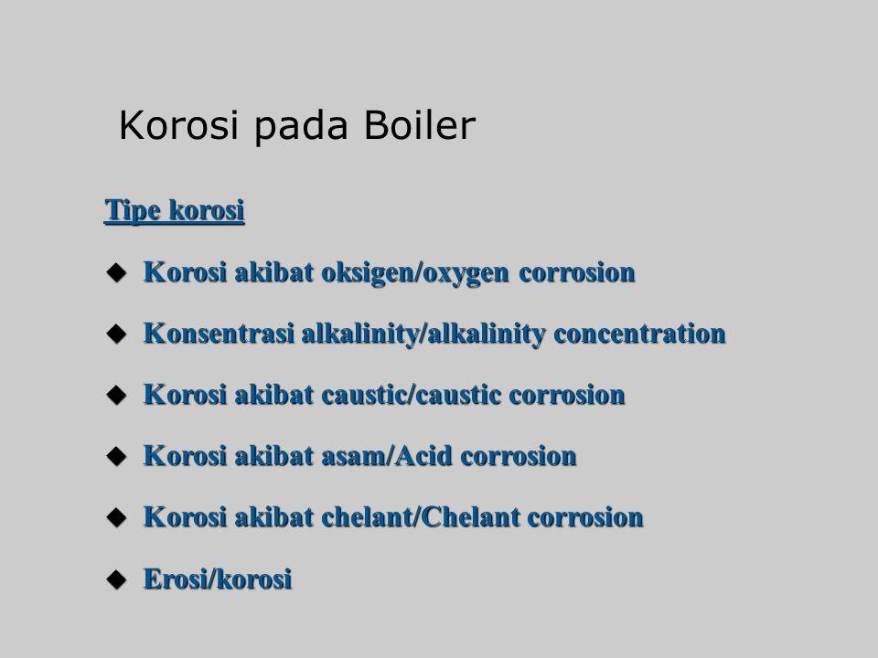 Definisi Korosi Korosi adalah proses elektrokimia, dimana metal (teroksidasi) kembali ke bentuk alamiahnya (natural state). Sell Korosi (corrosion cel