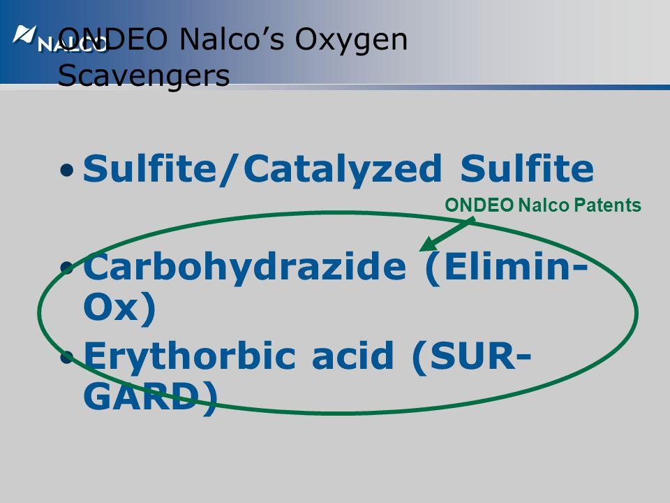 Oxygen Scavenger yang Umum Dipakai Sulfite Hydrazine Hydroquinone DEHA (Diethyhydroxylamine) MEKO (Methylethylketoxime) Carbohydrazide Erythorbic acid