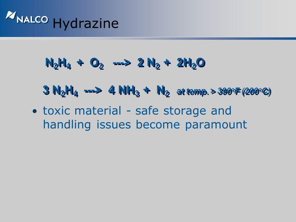 Surgard, Eliminox - Organic Oxygen Scavengers Kelebihan Tidak menambah solid/padatan ke air boiler, sehingga tidak menaikkan jumlah blowdown. Mempasiv