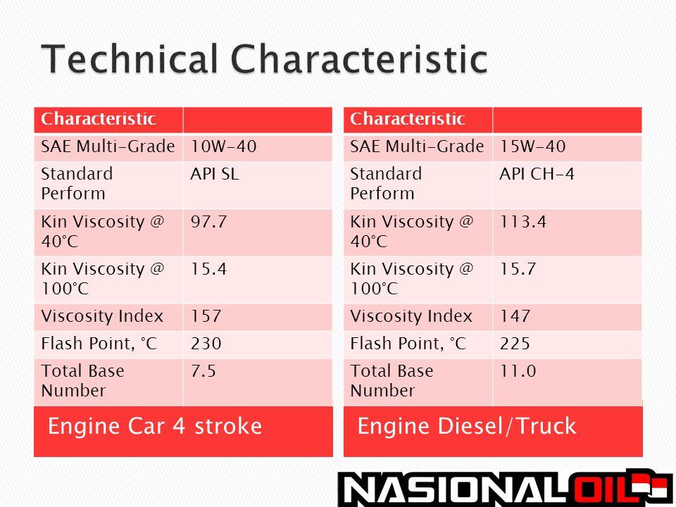 Engine Car 4 strokeEngine Diesel/Truck Characteristic SAE Multi-Grade10W-40 Standard Perform API SL Kin Viscosity @ 40°C 97.7 Kin Viscosity @ 100°C 15