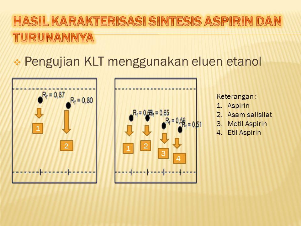  Pengujian KLT menggunakan eluen etanol 1 2 4 3 2 1 Keterangan : 1.Aspirin 2.Asam salisilat 3.Metil Aspirin 4.Etil Aspirin