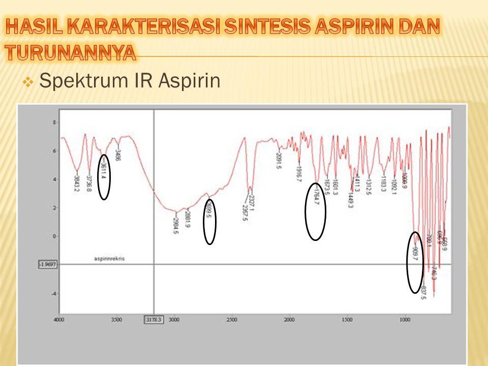  Spektrum IR Aspirin