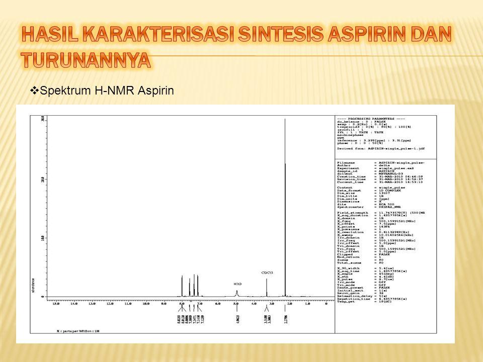  Spektrum H-NMR Aspirin