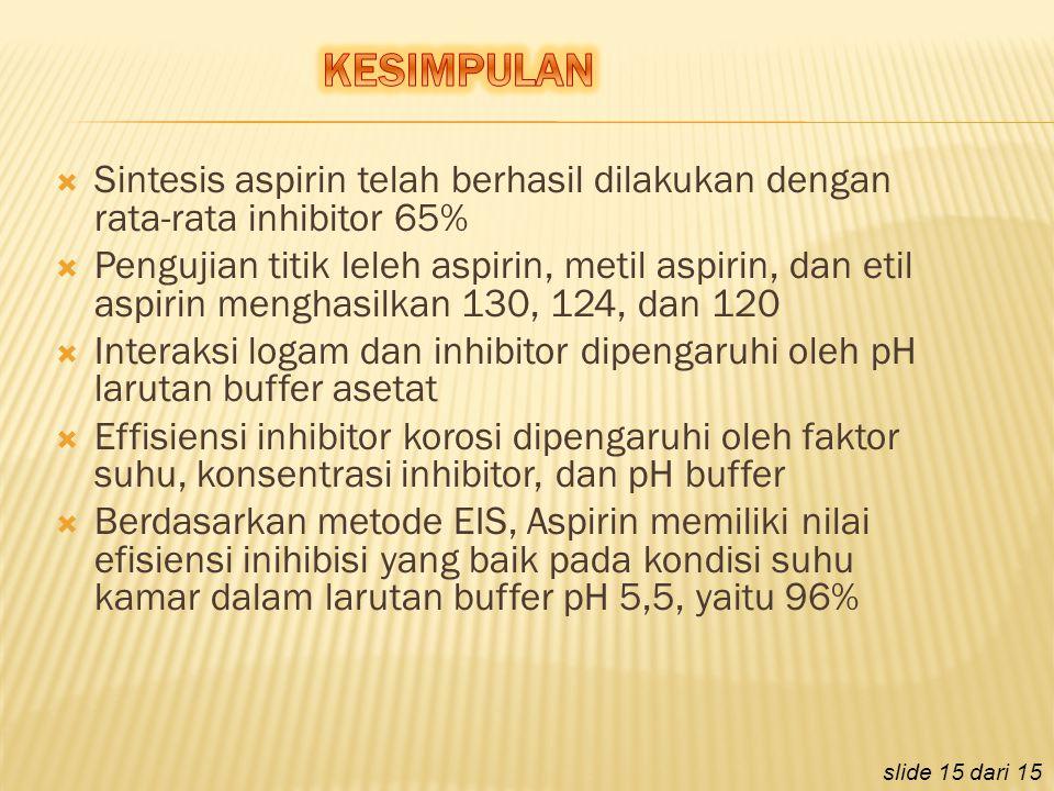 Sintesis aspirin telah berhasil dilakukan dengan rata-rata inhibitor 65%  Pengujian titik leleh aspirin, metil aspirin, dan etil aspirin menghasilk