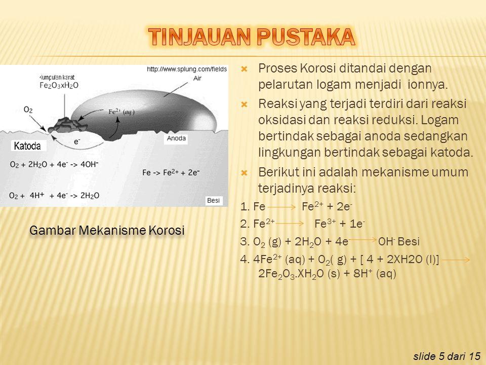  Proses Korosi ditandai dengan pelarutan logam menjadi ionnya.  Reaksi yang terjadi terdiri dari reaksi oksidasi dan reaksi reduksi. Logam bertindak