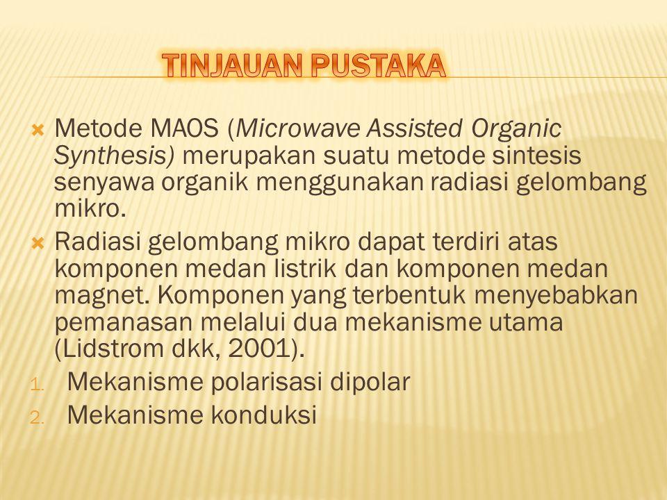  Metode MAOS (Microwave Assisted Organic Synthesis) merupakan suatu metode sintesis senyawa organik menggunakan radiasi gelombang mikro.  Radiasi ge