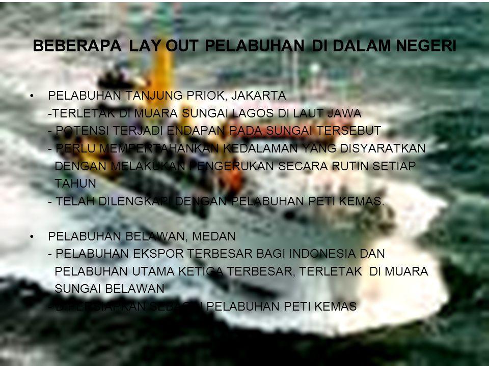 BEBERAPA LAY OUT PELABUHAN DI DALAM NEGERI PELABUHAN TANJUNG PRIOK, JAKARTA -TERLETAK DI MUARA SUNGAI LAGOS DI LAUT JAWA - POTENSI TERJADI ENDAPAN PAD