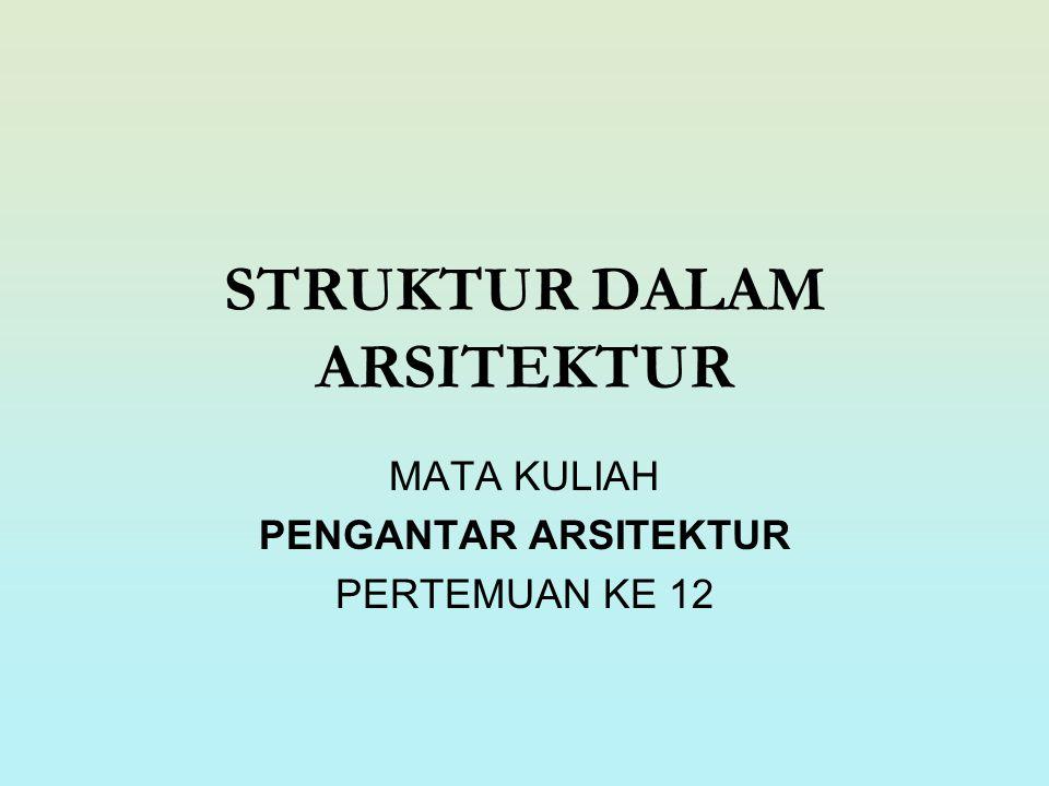 STRUKTUR DALAM ARSITEKTUR MATA KULIAH PENGANTAR ARSITEKTUR PERTEMUAN KE 12