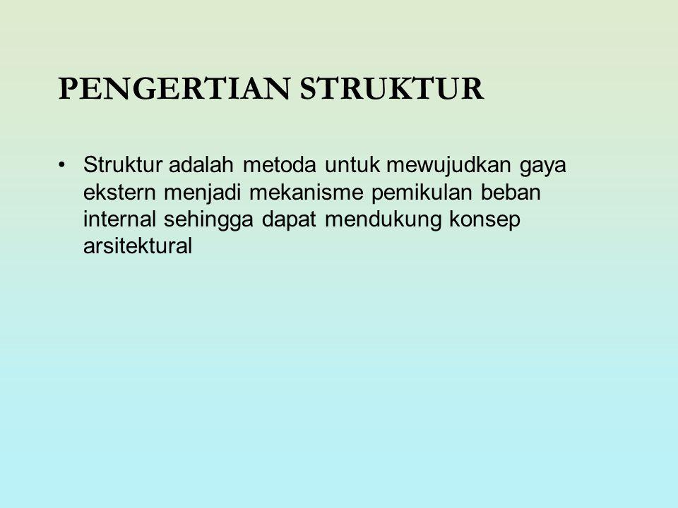 PENGERTIAN STRUKTUR Struktur adalah metoda untuk mewujudkan gaya ekstern menjadi mekanisme pemikulan beban internal sehingga dapat mendukung konsep arsitektural