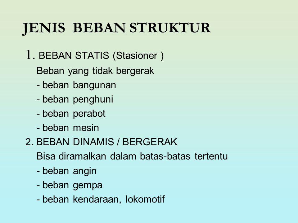 JENIS BEBAN STRUKTUR 1.