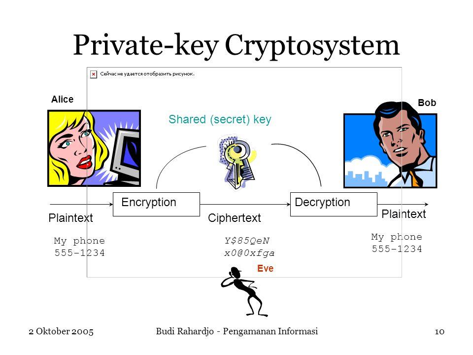 2 Oktober 2005Budi Rahardjo - Pengamanan Informasi10 Private-key Cryptosystem EncryptionDecryption Plaintext Ciphertext Shared (secret) key Y$85QeN x0@0xfga My phone 555-1234 Plaintext Alice Bob Eve