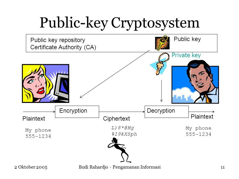 2 Oktober 2005Budi Rahardjo - Pengamanan Informasi11 Public-key Cryptosystem EncryptionDecryption Plaintext Ciphertext L)8*@Hg %19kXSph My phone 555-1234 Plaintext Public key Private key Public key repository Certificate Authority (CA)