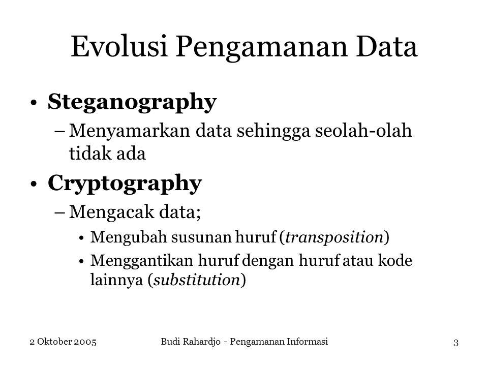 2 Oktober 2005Budi Rahardjo - Pengamanan Informasi3 Evolusi Pengamanan Data Steganography –Menyamarkan data sehingga seolah-olah tidak ada Cryptography –Mengacak data; Mengubah susunan huruf (transposition) Menggantikan huruf dengan huruf atau kode lainnya (substitution)