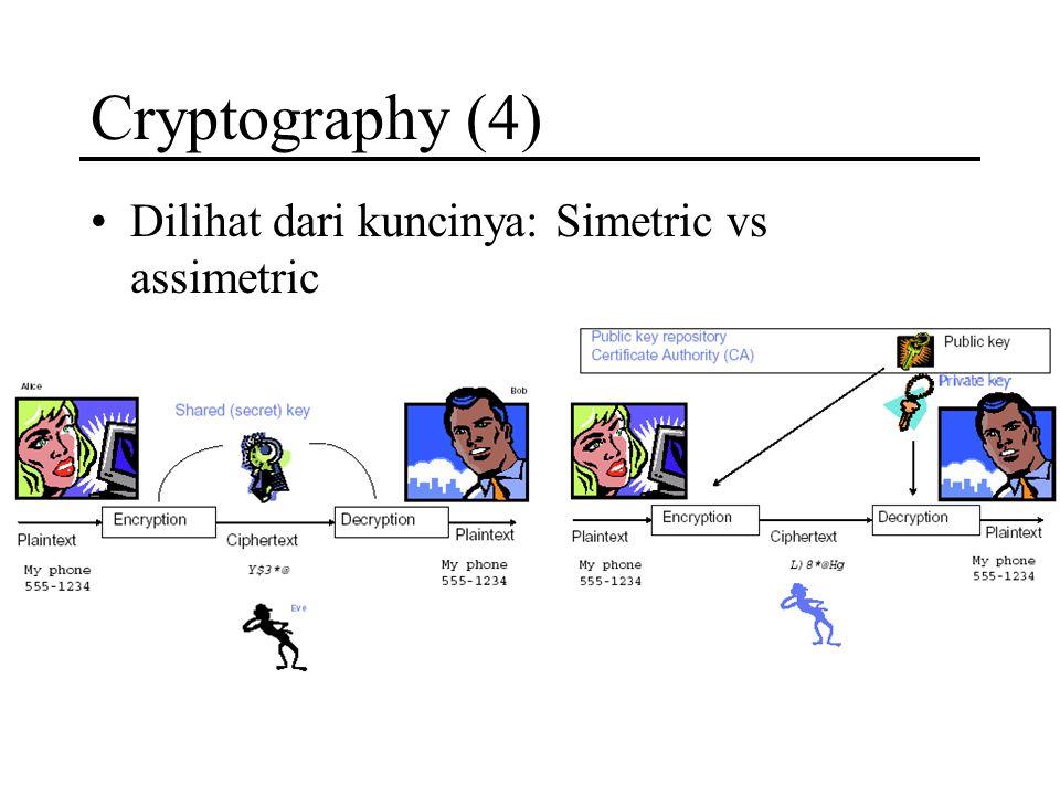 Cryptography (4) Dilihat dari kuncinya: Simetric vs assimetric