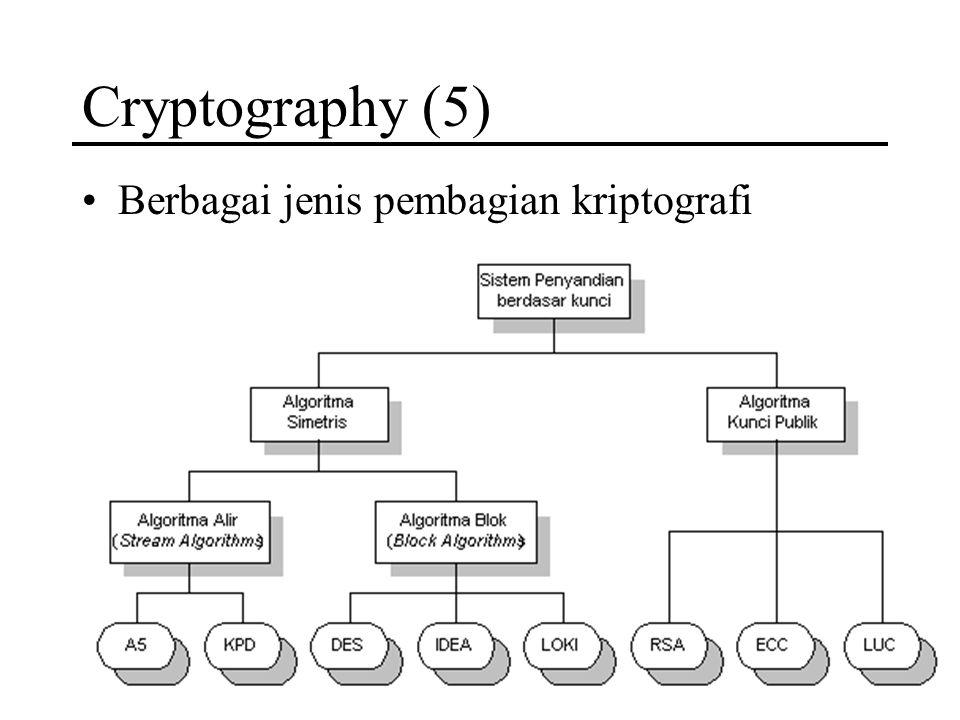 Cryptography (5) Berbagai jenis pembagian kriptografi