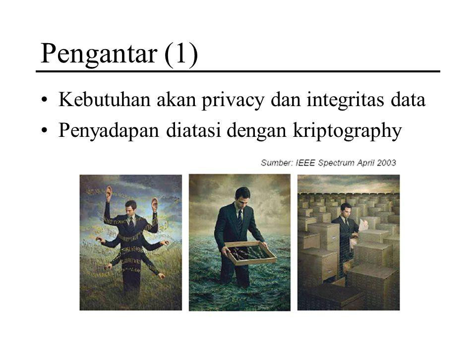 Pengantar (1) Kebutuhan akan privacy dan integritas data Penyadapan diatasi dengan kriptography