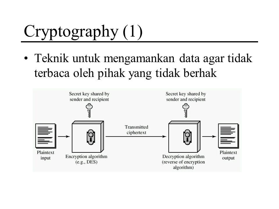 Cryptography (1) Teknik untuk mengamankan data agar tidak terbaca oleh pihak yang tidak berhak