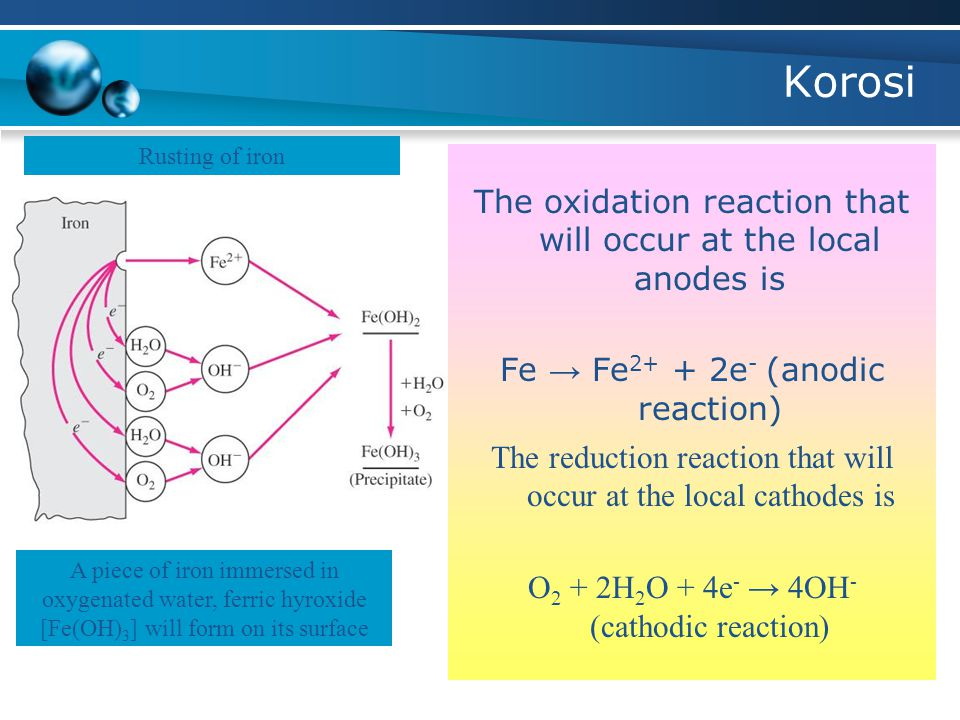 The oxidation reaction that will occur at the local anodes is Fe → Fe 2+ + 2e - (anodic reaction) Rusting of iron A piece of iron immersed in oxygenat