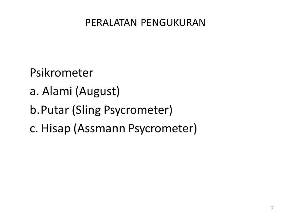 PERALATAN PENGUKURAN Psikrometer a.Alami (August) b.Putar (Sling Psycrometer) c.