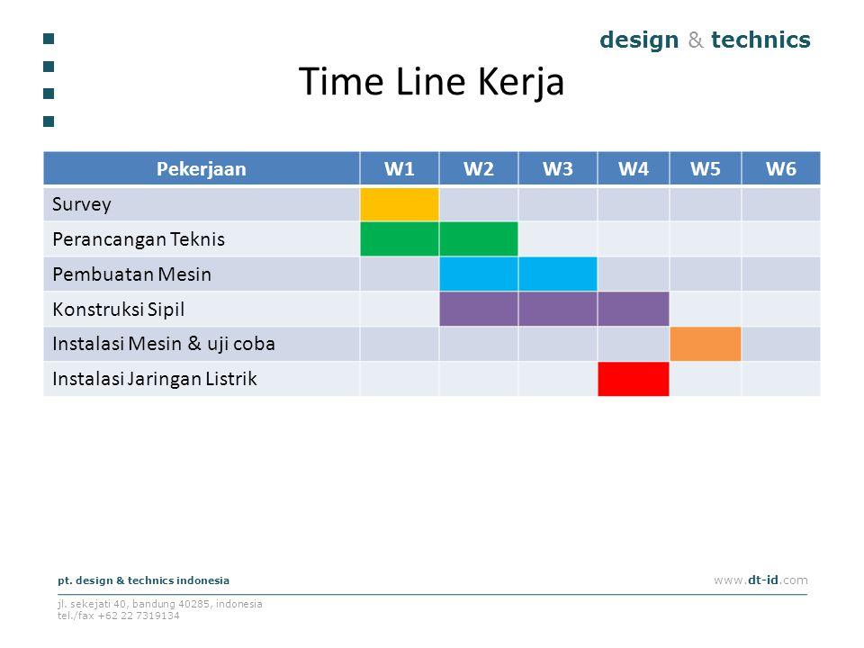 design & technics pt. design & technics indonesia www.dt-id.com jl. sekejati 40, bandung 40285, indonesia tel./fax +62 22 7319134 Time Line Kerja Peke