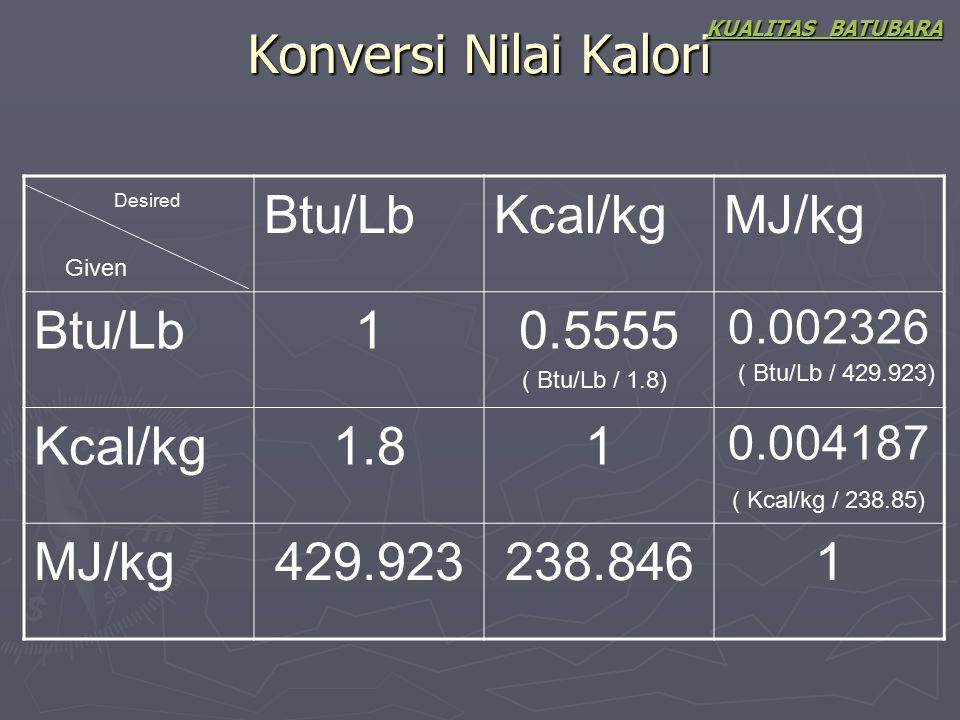 Konversi Nilai Kalori Btu/LbKcal/kgMJ/kg Btu/Lb10.5555 0.002326 Kcal/kg1.81 0.004187 MJ/kg429.923238.8461 ( Btu/Lb / 1.8) ( Btu/Lb / 429.923) ( Kcal/k