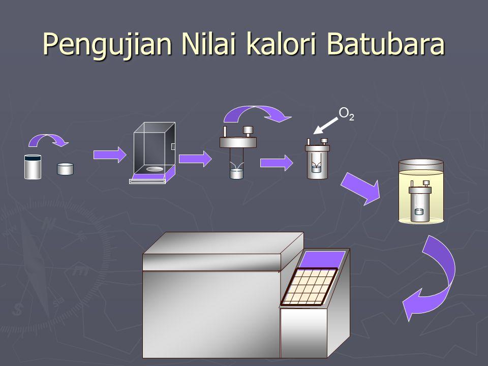 Pengujian Nilai kalori Batubara O2O2