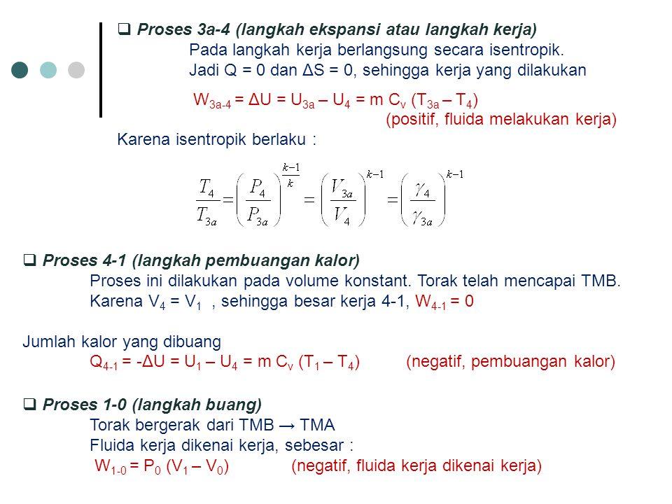  Proses 3a-4 (langkah ekspansi atau langkah kerja) Pada langkah kerja berlangsung secara isentropik. Jadi Q = 0 dan ΔS = 0, sehingga kerja yang dilak