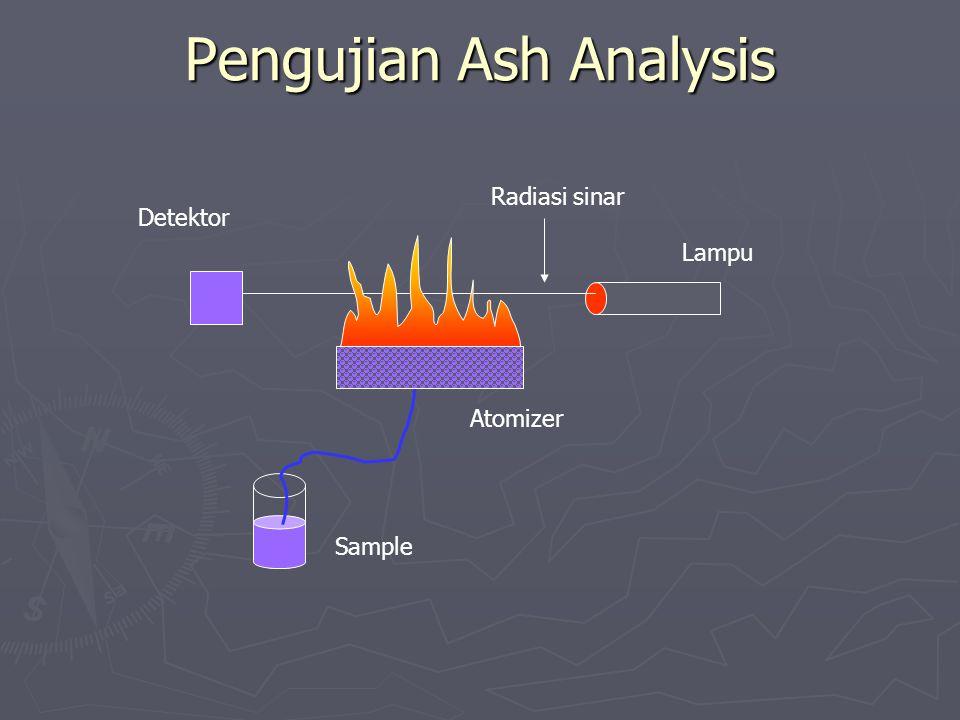 Pengujian Ash Analysis Lampu Sample Atomizer Detektor Radiasi sinar