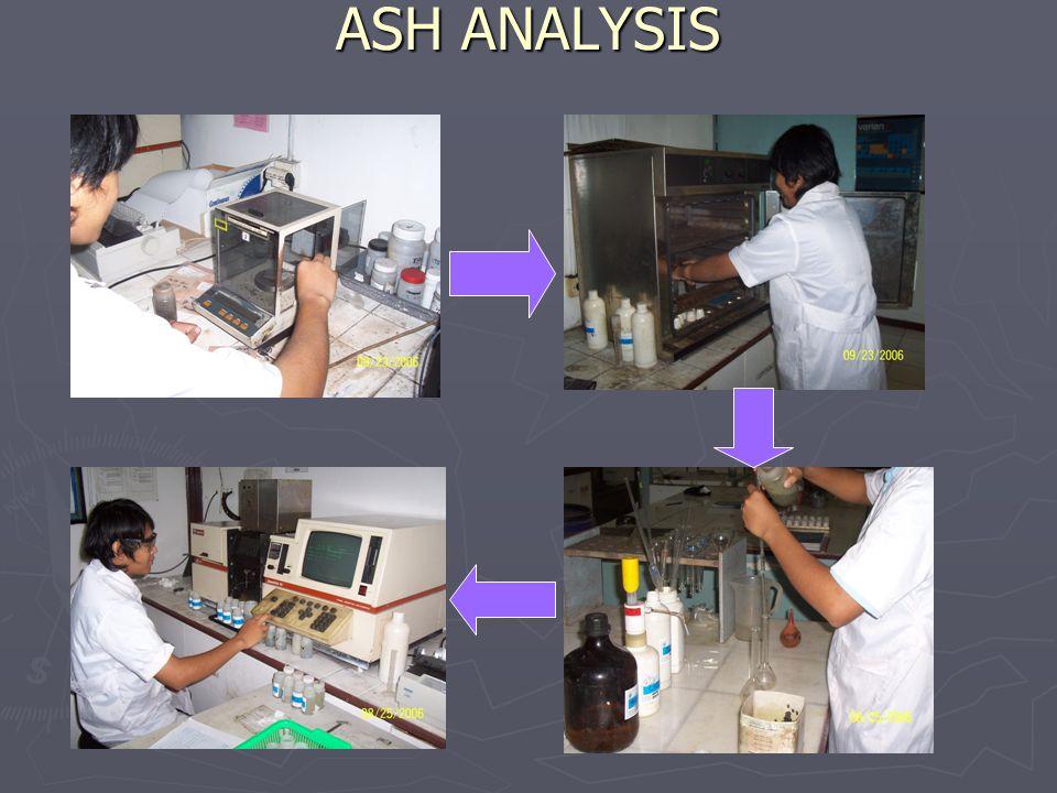 ASH ANALYSIS