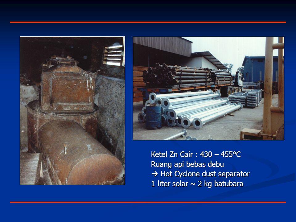 Ketel Zn Cair : 430 – 455°C Ruang api bebas debu  Hot Cyclone dust separator 1 liter solar ~ 2 kg batubara