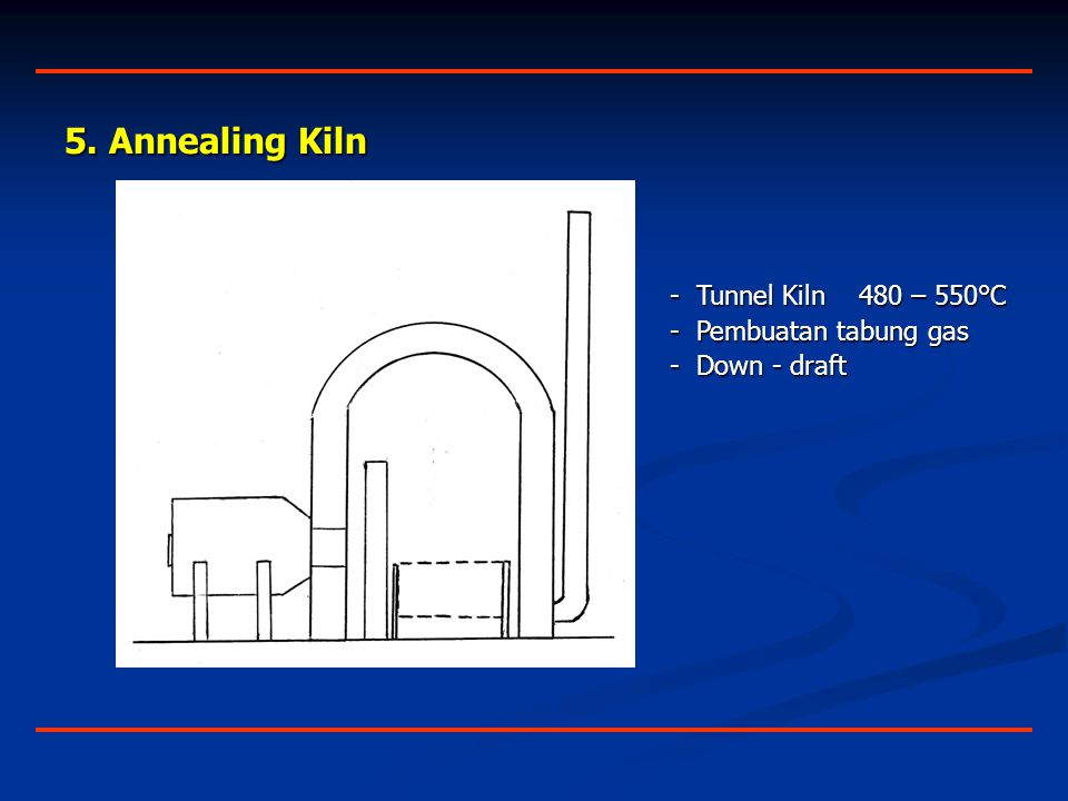 5. Annealing Kiln -Tunnel Kiln 480 – 550°C -Pembuatan tabung gas -Down - draft