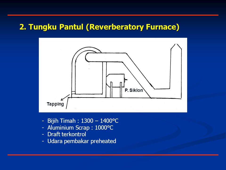 -Bijih Timah : 1300 – 1400°C -Aluminium Scrap : 1000°C -Draft terkontrol -Udara pembakar preheated 2.