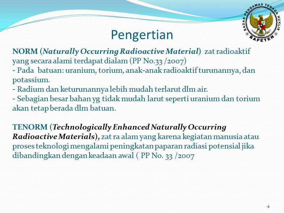 Pengertian NORM (Naturally Occurring Radioactive Material) zat radioaktif yang secara alami terdapat dialam (PP No.33 /2007) - Pada batuan: uranium, torium, anak-anak radioaktif turunannya, dan potassium.