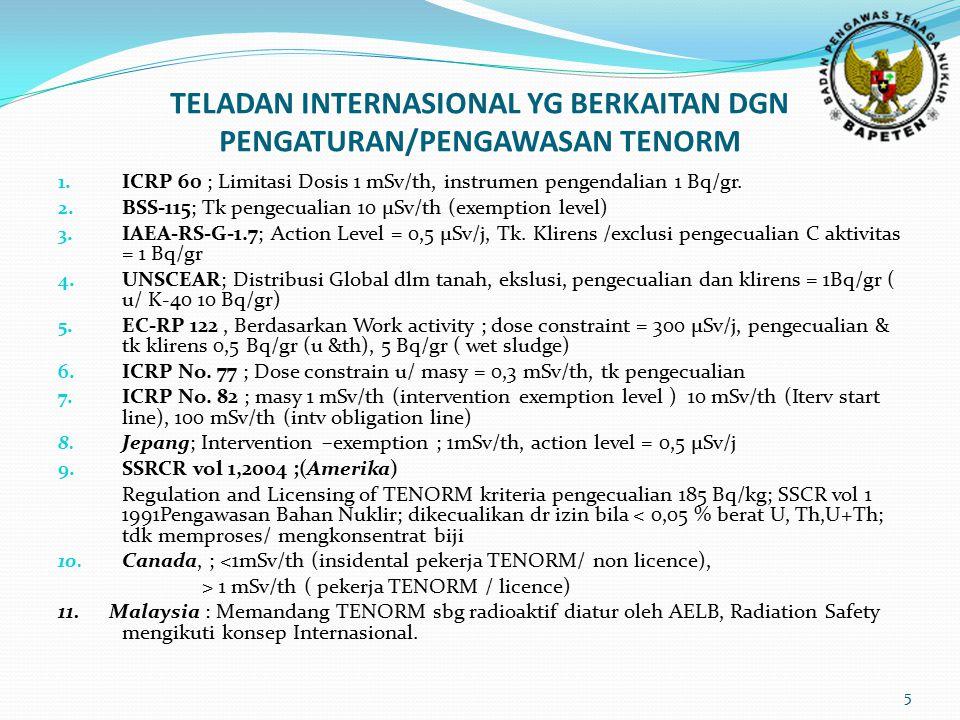 5 TELADAN INTERNASIONAL YG BERKAITAN DGN PENGATURAN/PENGAWASAN TENORM 1. ICRP 60 ; Limitasi Dosis 1 mSv/th, instrumen pengendalian 1 Bq/gr. 2. BSS-115