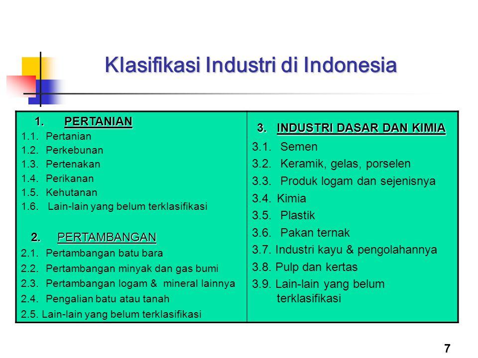 7 Klasifikasi Industri di Indonesia 1. PERTANIAN 1.1.Pertanian 1.2.Perkebunan 1.3.Pertenakan 1.4.Perikanan 1.5.Kehutanan 1.6. Lain-lain yang belum ter