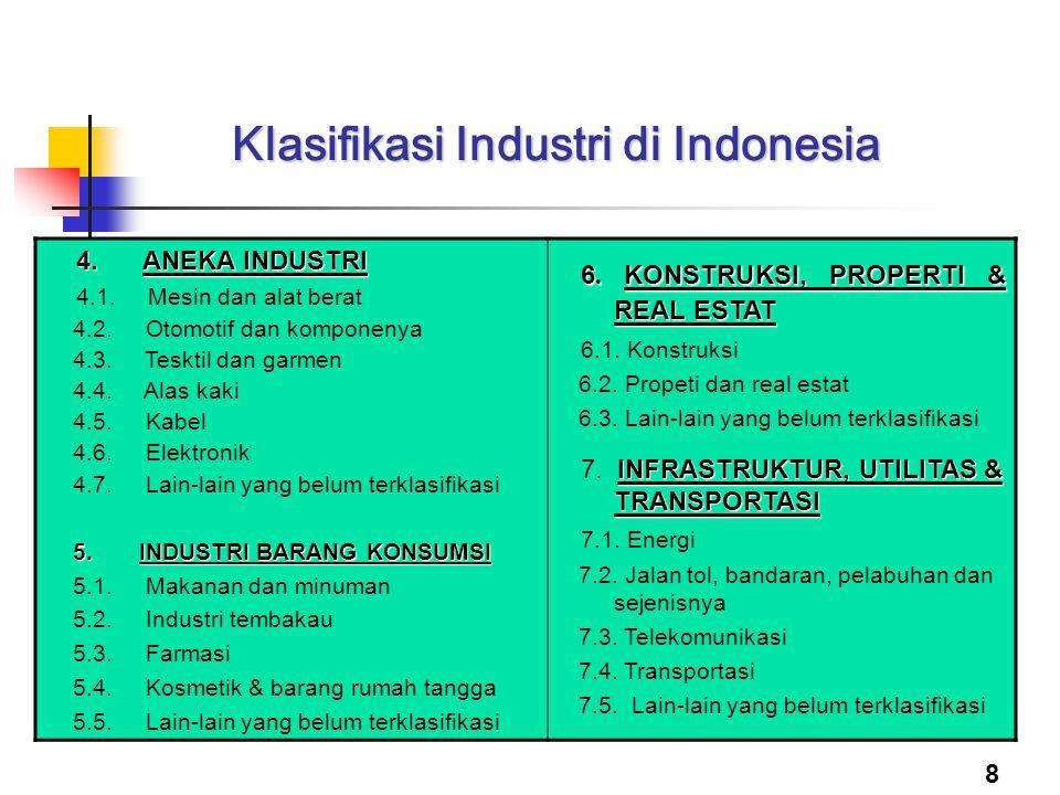 8 Klasifikasi Industri di Indonesia 4.ANEKA INDUSTRI 4. ANEKA INDUSTRI 4.1. Mesin dan alat berat 4.2. Otomotif dan komponenya 4.3. Tesktil dan garmen
