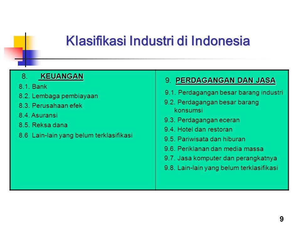9 Klasifikasi Industri di Indonesia KEUANGAN 8. KEUANGAN 8.1. Bank 8.2. Lembaga pembiayaan 8.3. Perusahaan efek 8.4. Asuransi 8.5. Reksa dana 8.6 Lain